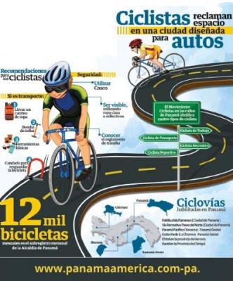 Ciclistas en Panamá proponen red de ciclovías temporales durante el #COVID-19