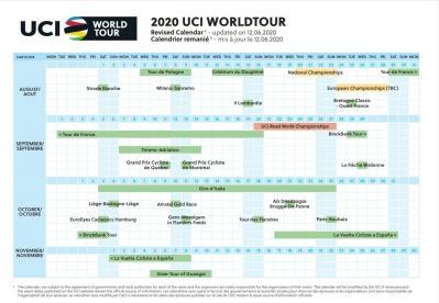 Ya es oficial: así queda el calendario definitivo de la UCI