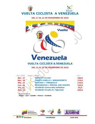 Entre el 15 y 22 de noviembre Vuelta Ciclista a Venezuela y Campeonato Nacional de Ruta Elite