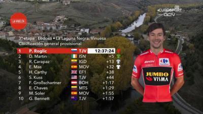 Daniel Martin ganó al Sprin la etapa 3 de la Vuelta a España y el Esloveno Primoz Roglic sigue como líder