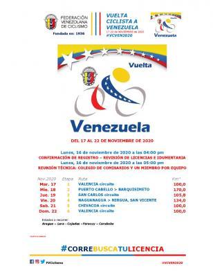 Eliezer Rojas dio a conocer recorrido definitivo de la 57 Edición de la Vuelta Ciclista a Venezuela