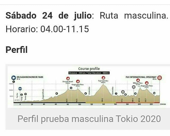 Mañana se correrá la prueba de Ciclismo de ruta de Tokio2020