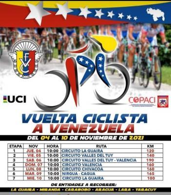 La FVC anuncio el recorrido de la edición 58 de la Vuelta Ciclista a Venezuela.