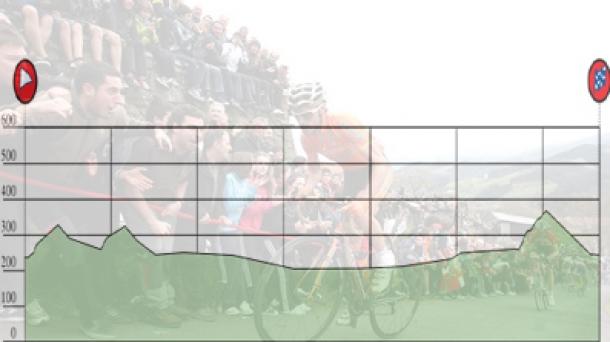 6ª etapa: Oñati-Oñati, 18,9 km.
