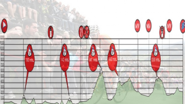5ª etapa: Bera-Oñati, 183 km.