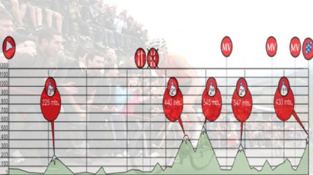 4ª etapa: Eibar-Bera Ibardin, 151 km.
